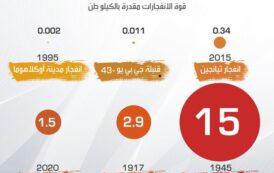 ما مدى قوة انفجار بيروت..؟